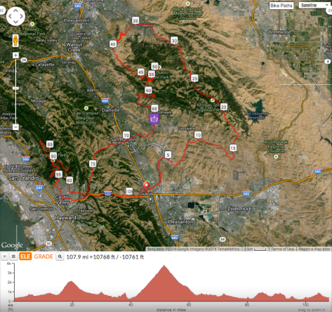 Rapha Prestige 2014 route + elevation (10,076ft of climbing)